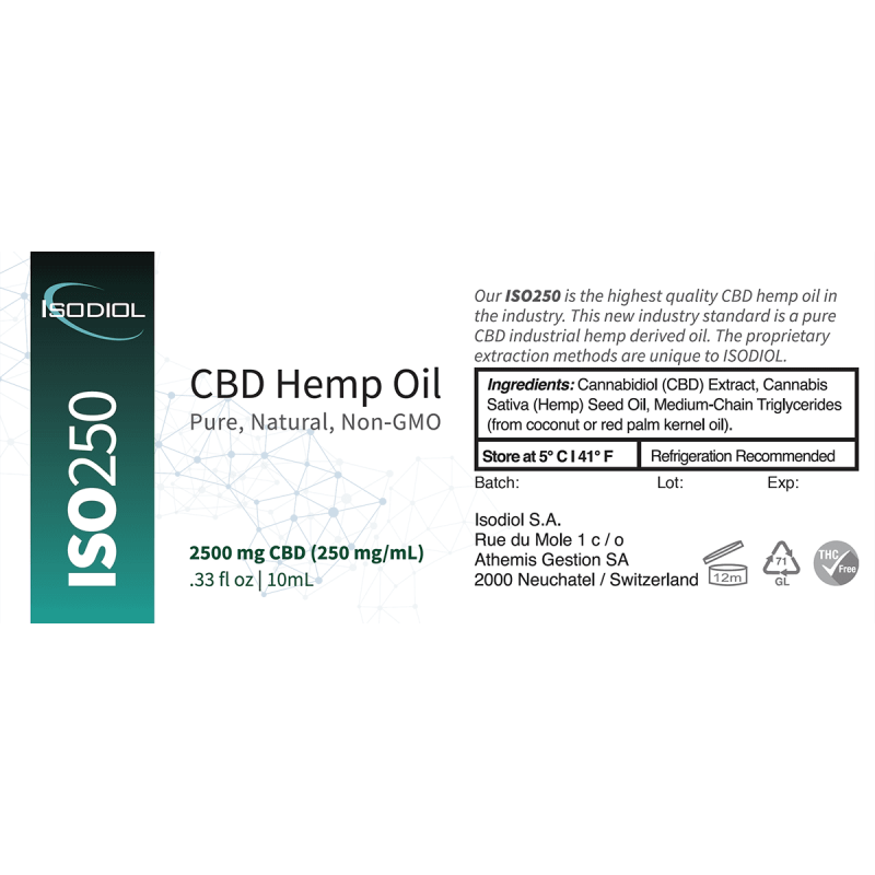 ISOConcentrate™ CBD Hemp Oil Tincture