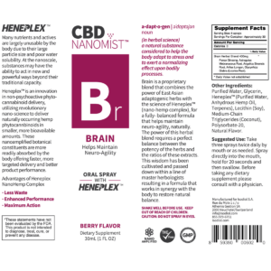 NanoMist Brain Oral Spray